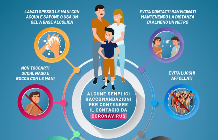 Coronavirus_prevenzione_cop_1